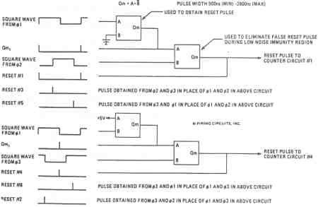 FIGURE 18. 1679/1681 DC MOTOR CONTROL. DEVELOPMENT OF RESET PULSES IN TRIGGER�CIRCUIT