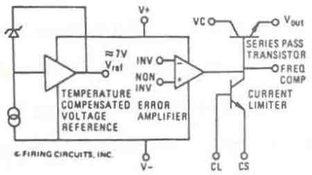 FIGURE 4A. 1679/1681 DC MOTOR CONTROL. LOGIC CIRCUIT POWER SUPPLY REGULATOR�(IC21) SIMPLIFIED SCHEMATIC