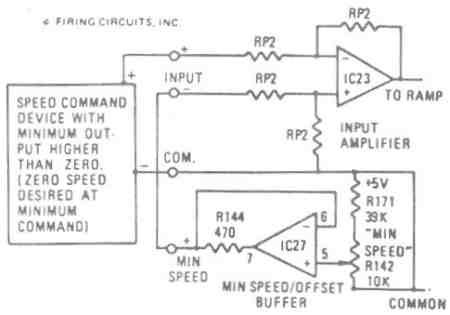 FIGURE 68. 1679/1681 DC MOTOR CONTROL. CONNECTION FOR OFFSET ADJUSTMENT