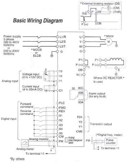 Joliet Technologies  U2013 Saftronics Pc10  U2013 Basic Wiring Diagram