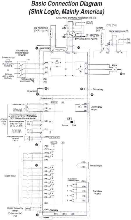 Saftronics Gp10 Ac Drives