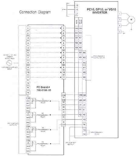 joliet technologies  u2013 saftronics pc10  u2013 24 vdc or 24  120