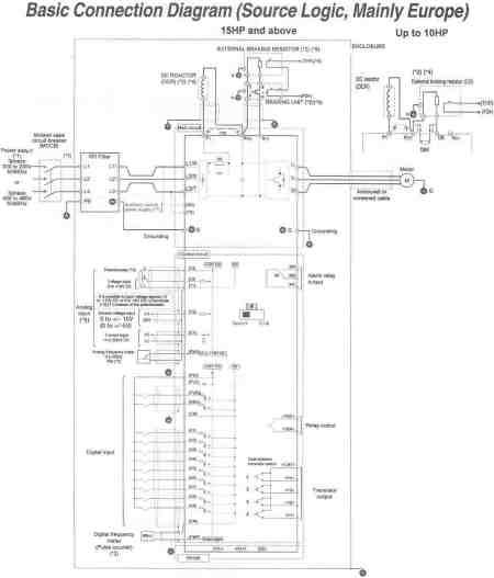 Saftronics VG10  Basic Connection    Diagram     Source Logic