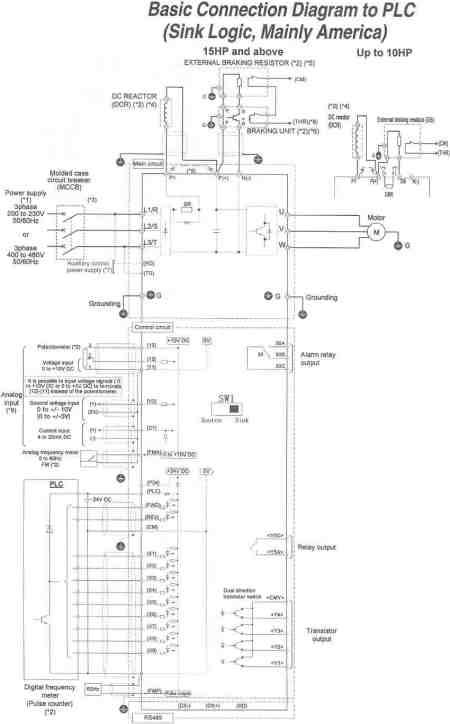 saftronics vg10 - basic connection diagram to plc (sink logic, Wiring diagram