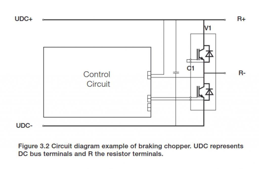 Fig. 3 - Brake Chopper Circuit (typical). Courtesy of ABB, Inc.