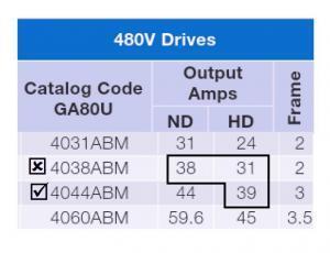Fig. 6 - Selection Example - GA800 400V Series Courtesy Yaskawa America, Inc.