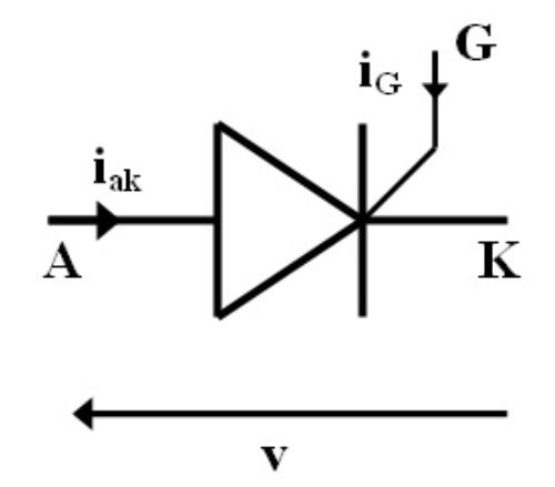 Thyristor conduction path
