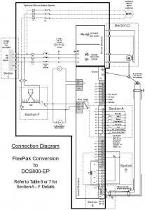 Dc Drives Wiring Diagram - Wiring Diagrams on