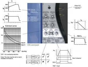 CSXi control panel