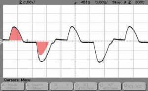 Typical 2-Phase control waveform